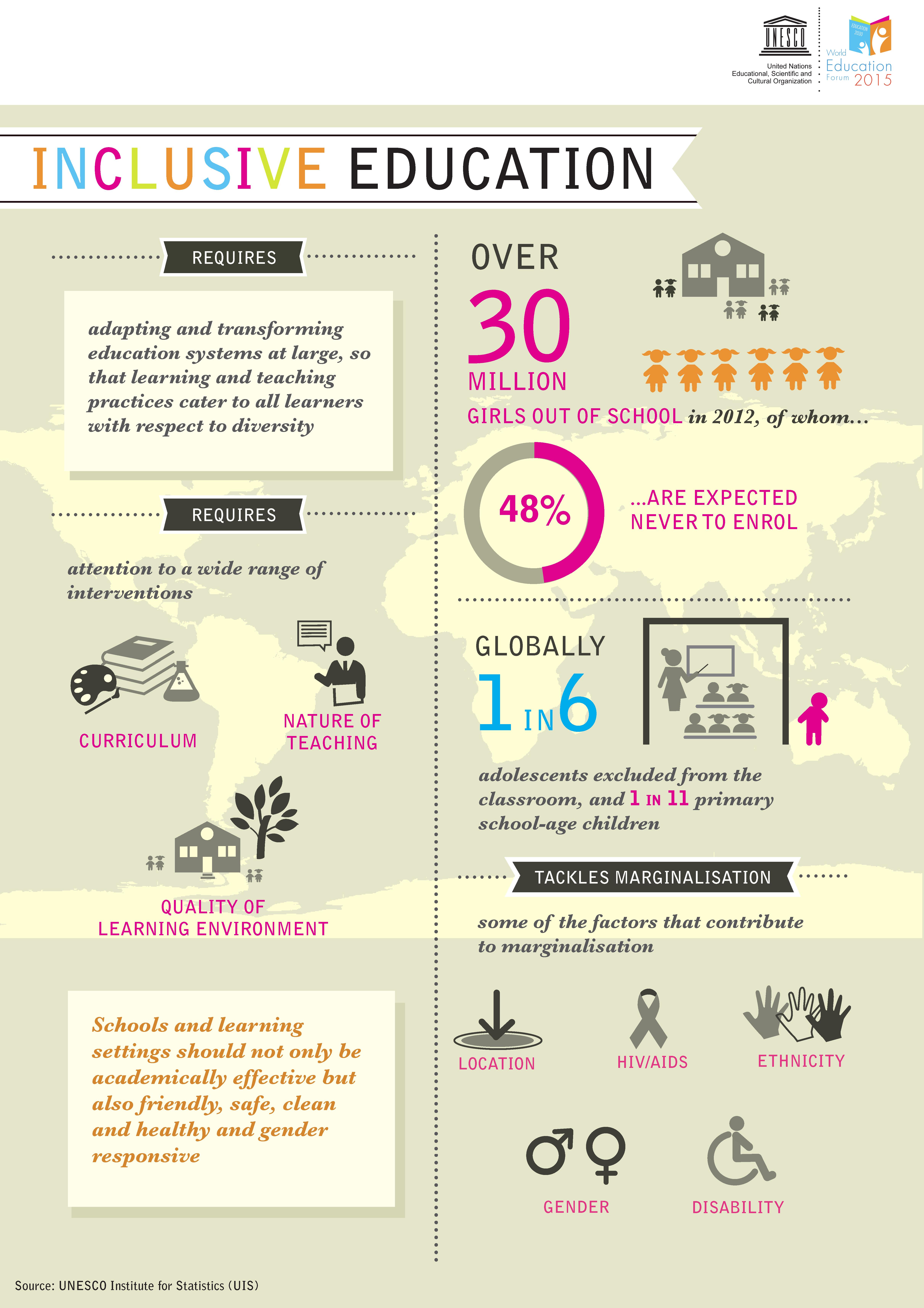 datos educacion mundial