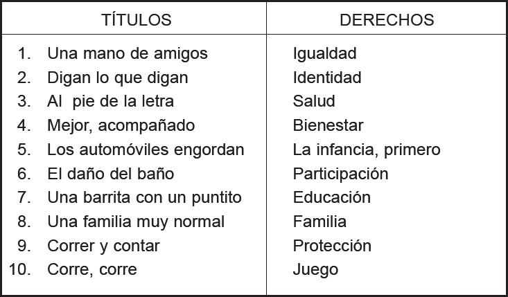 Cuentos para evitar el consumo de alcohol y tabaco, Revista de ...