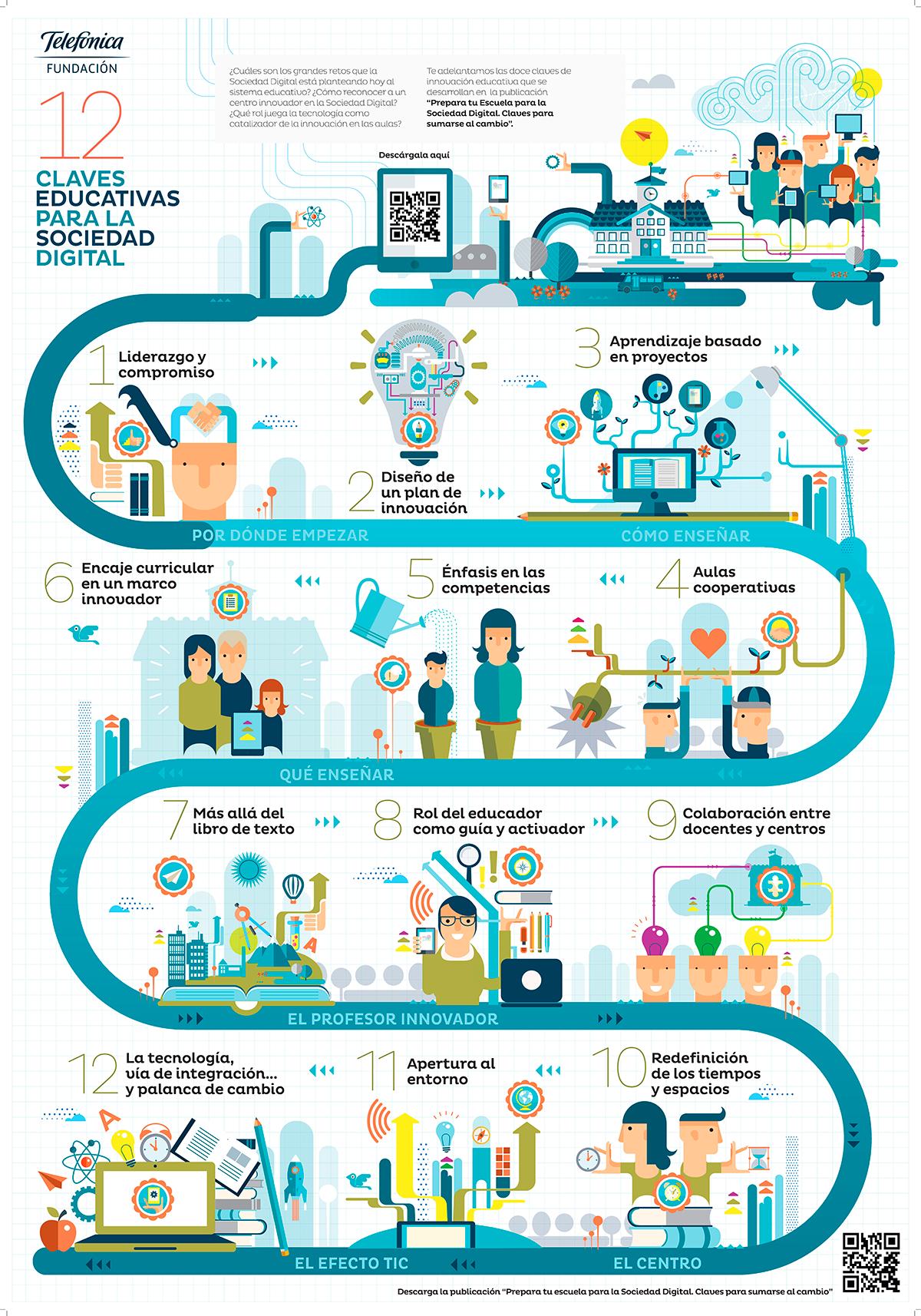 escuelas en la sociedad digital